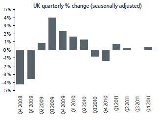 House prices quarterly 2012