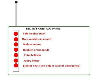 Miliband & Balls control panel