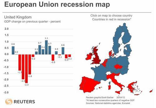 Recession map