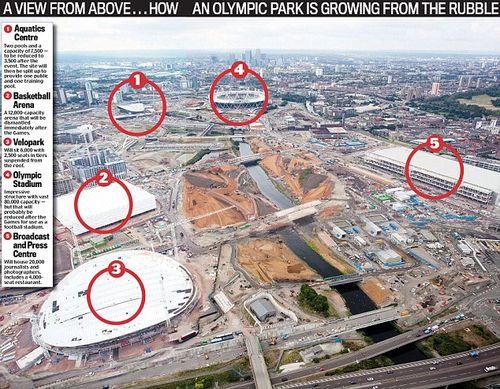 Olympicsiteaerialview